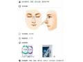 【田方兴主任讲解】玻尿酸隆鼻的优势和费用