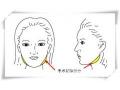 下颌角整形术后多久可以化妆呢?