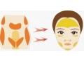 荆州医院玻尿酸填充泪沟和自体脂肪填充泪沟的费用
