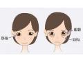 祛泪沟选择玻尿酸填充还是眶隔释放?