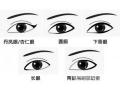 男士可以纹美瞳线吗?多少钱?